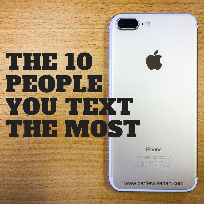 the 10 people you text the most